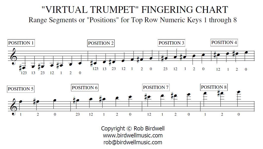 Trumpet Fingering Chart  Razuzy